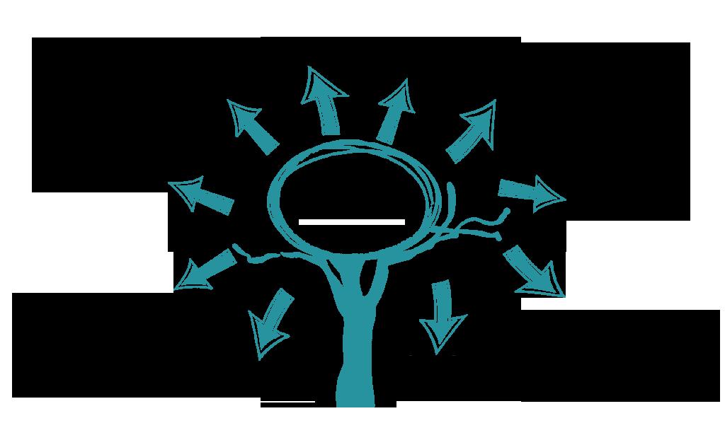 Что дает сео продвижение сайта приколы при создании сайтов